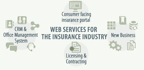 Web Services for the Insurance Industry