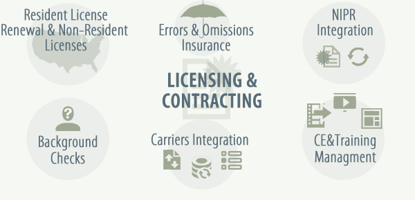 how to get a business insurance license